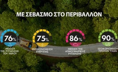 Ανακύκλωση οχημάτων: Προστατέψτε το περιβάλλον και την τσέπη σας!