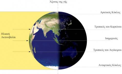 Σήμερα η ισημερία στον Ισημερινό, σε 4 ημέρες στην Ελλάδα